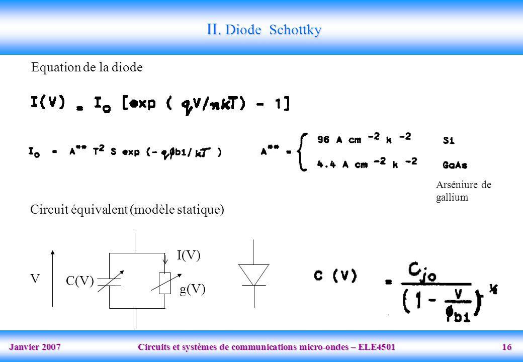 Janvier 2007 Circuits et systèmes de communications micro-ondes – ELE4501 16 I(V) g(V) C(V) Circuit équivalent (modèle statique) Equation de la diode V Arséniure de gallium II.