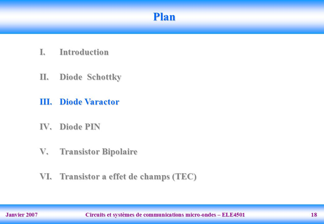 Janvier 2007 Circuits et systèmes de communications micro-ondes – ELE4501 18 Plan I.Introduction II.Diode Schottky III.Diode Varactor IV.Diode PIN V.T