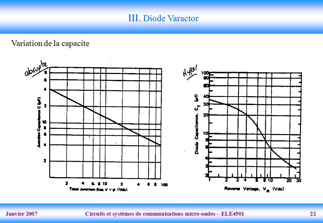 Janvier 2007 Circuits et systèmes de communications micro-ondes – ELE4501 22 Variation de la capacite III.