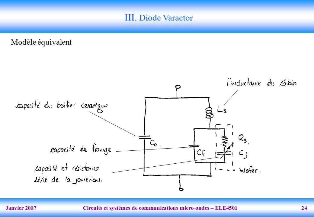 Janvier 2007 Circuits et systèmes de communications micro-ondes – ELE4501 24 Modèle équivalent III.