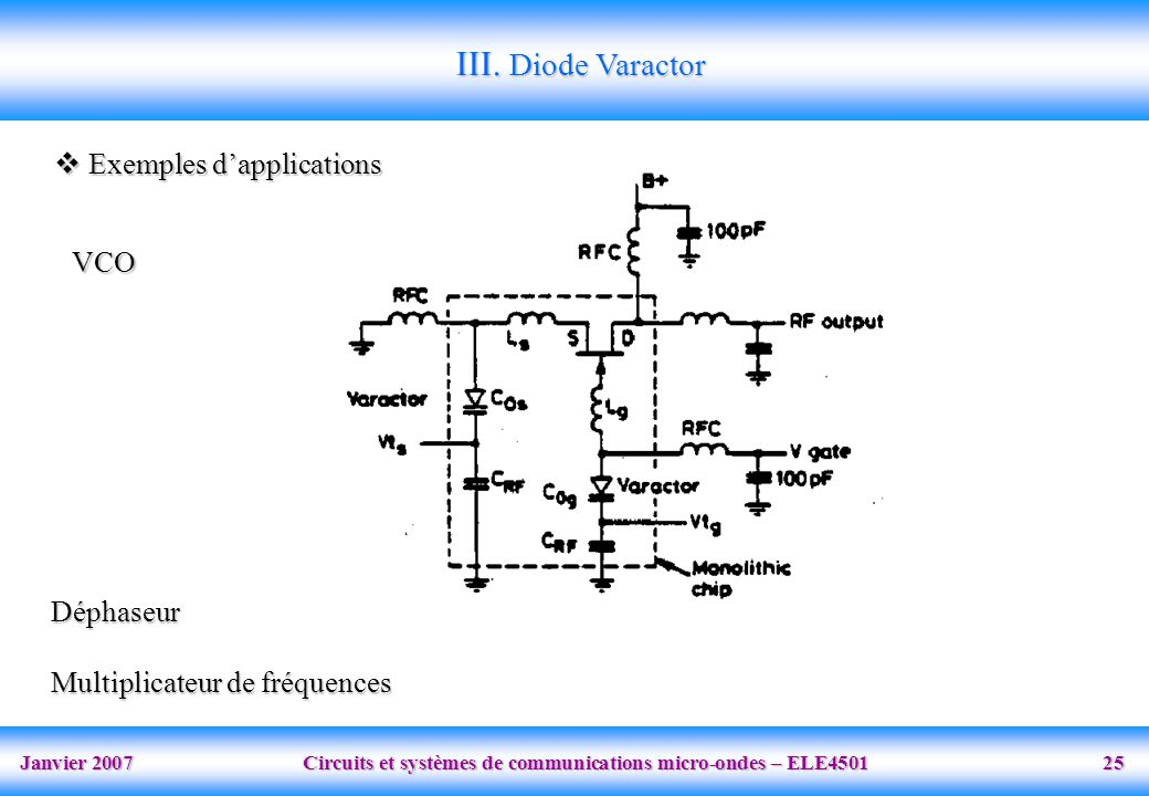 Janvier 2007 Circuits et systèmes de communications micro-ondes – ELE4501 25 Exemples dapplications Exemples dapplications VCO Déphaseur Multiplicateu