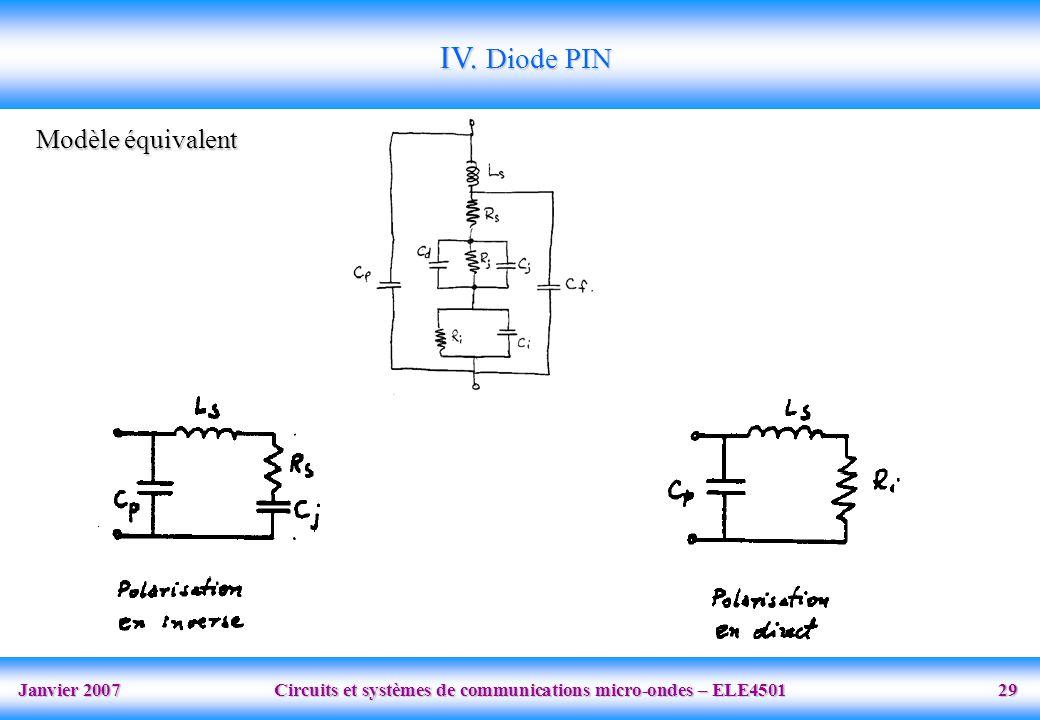 Janvier 2007 Circuits et systèmes de communications micro-ondes – ELE4501 29 Modèle équivalent IV.