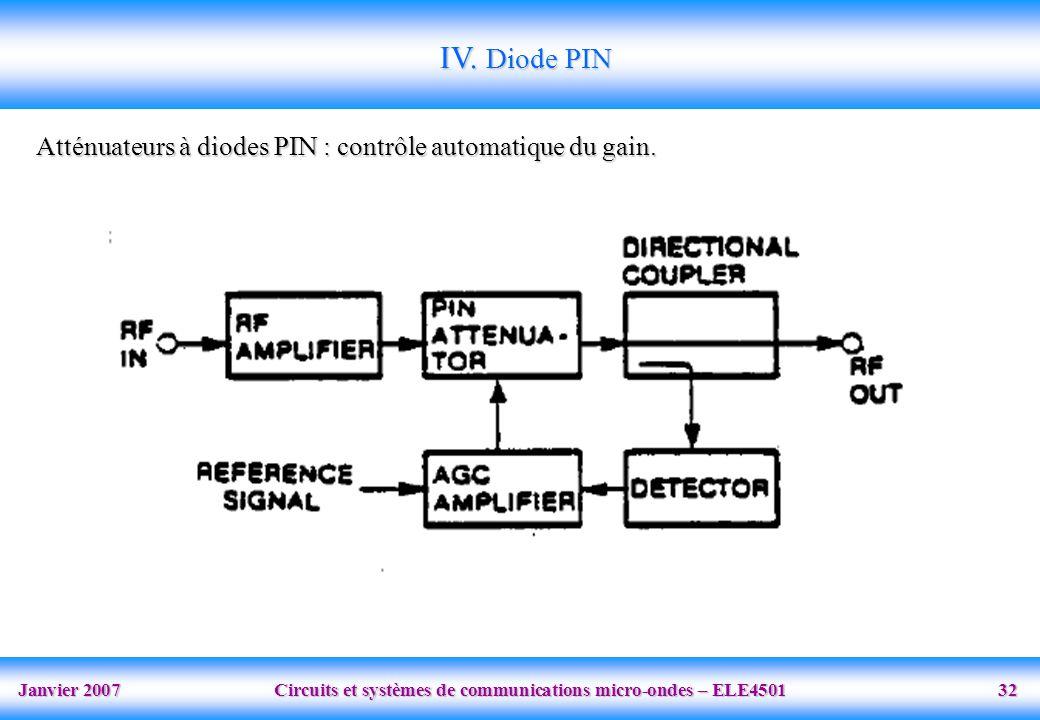 Janvier 2007 Circuits et systèmes de communications micro-ondes – ELE4501 32 Atténuateurs à diodes PIN : contrôle automatique du gain.