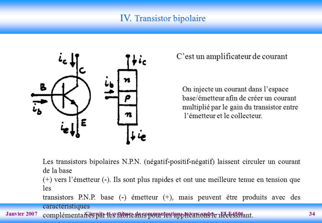 Janvier 2007 Circuits et systèmes de communications micro-ondes – ELE4501 34 IV.