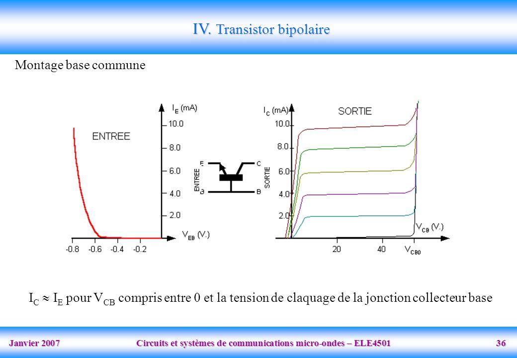 Janvier 2007 Circuits et systèmes de communications micro-ondes – ELE4501 36 Montage base commune I C I E pour V CB compris entre 0 et la tension de claquage de la jonction collecteur base IV.