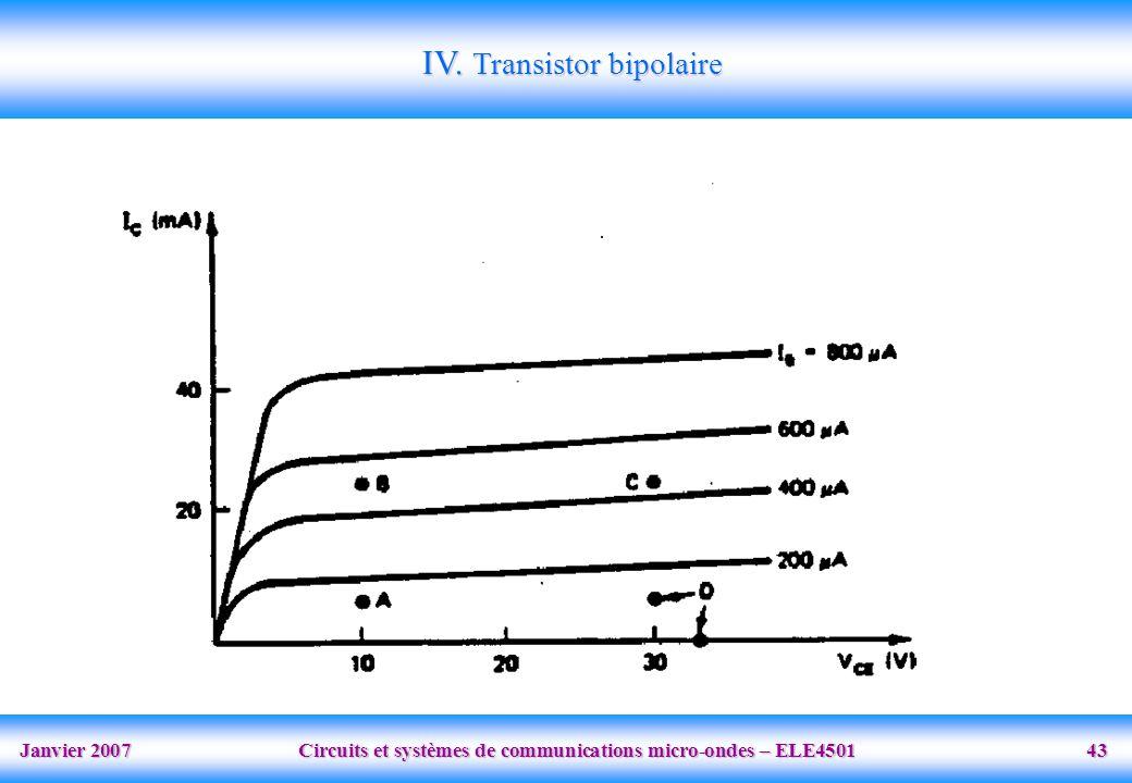 Janvier 2007 Circuits et systèmes de communications micro-ondes – ELE4501 43 IV.