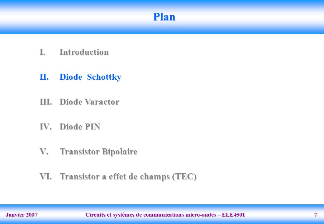Janvier 2007 Circuits et systèmes de communications micro-ondes – ELE4501 18 Plan I.Introduction II.Diode Schottky III.Diode Varactor IV.Diode PIN V.Transistor Bipolaire VI.Transistor a effet de champs (TEC)