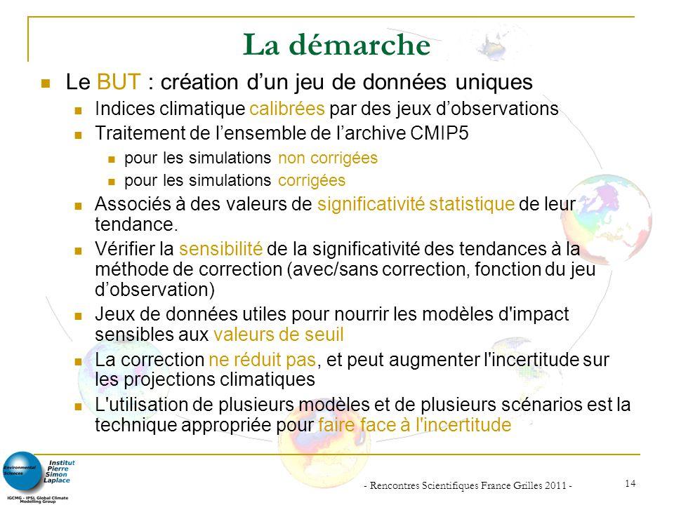 - Rencontres Scientifiques France Grilles 2011 - 14 La démarche Le BUT : création dun jeu de données uniques Indices climatique calibrées par des jeux