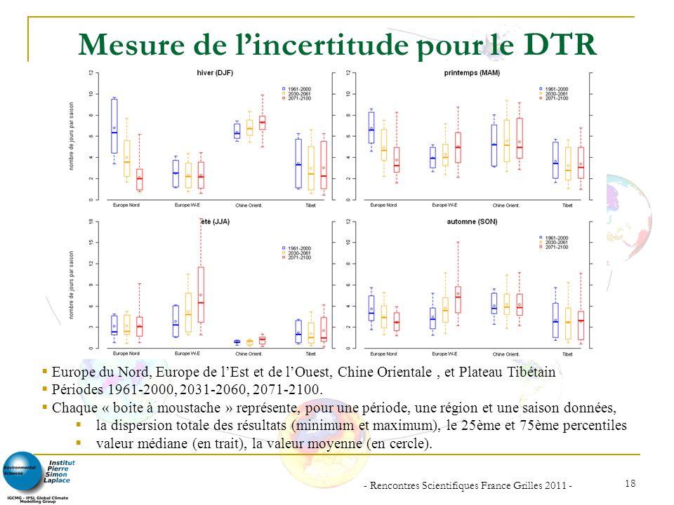- Rencontres Scientifiques France Grilles 2011 - 18 Mesure de lincertitude pour le DTR Europe du Nord, Europe de lEst et de lOuest, Chine Orientale, e