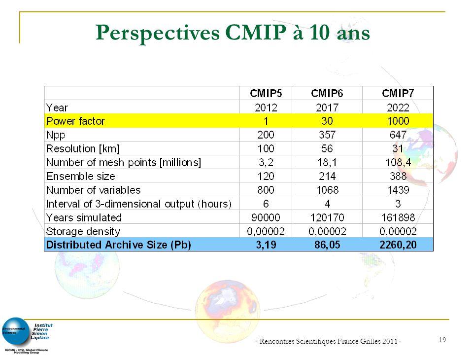 - Rencontres Scientifiques France Grilles 2011 - 19 Perspectives CMIP à 10 ans