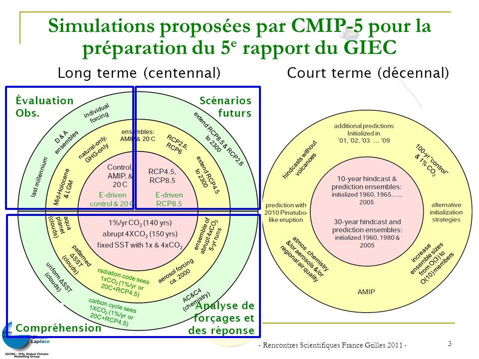 - Rencontres Scientifiques France Grilles 2011 - 3 Simulations proposées par CMIP-5 pour la préparation du 5 e rapport du GIEC Long terme (centennal)C