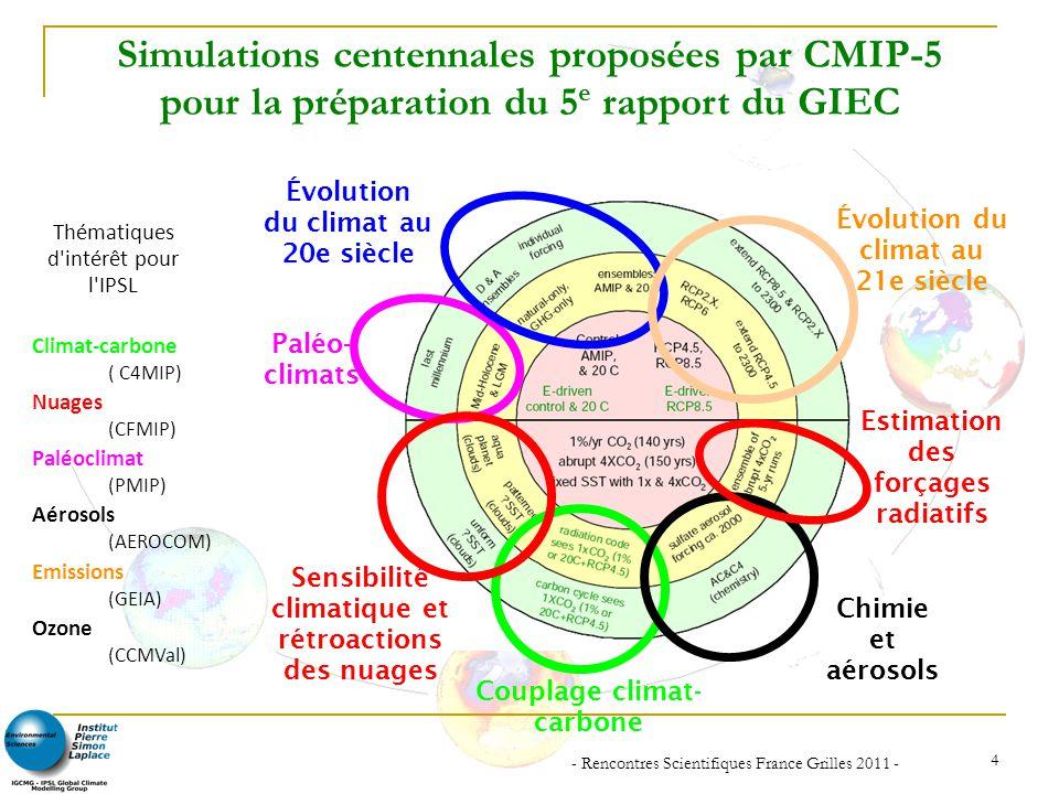 - Rencontres Scientifiques France Grilles 2011 - 5 Modèles de l IPSL pour CMIP5 Chimie tropo & aérosols (INCA) Ozone starto.