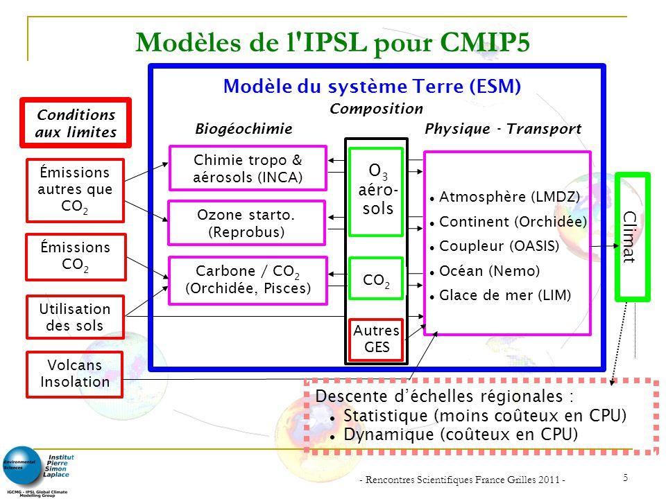 - Rencontres Scientifiques France Grilles 2011 - 5 Modèles de l'IPSL pour CMIP5 Chimie tropo & aérosols (INCA) Ozone starto. (Reprobus) Émissions autr