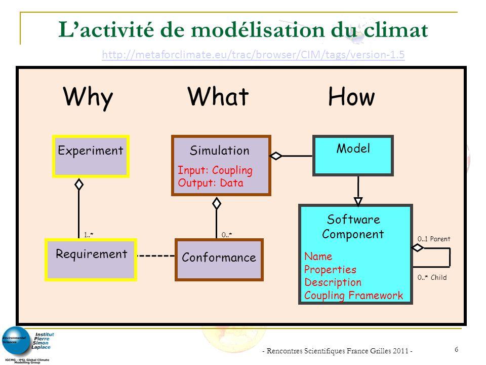 - Rencontres Scientifiques France Grilles 2011 - 7 Évolution future du climat: Nouveaux scénarios Scénarios définis en termes de forçage radiatif Travail en parallèle des communautés« climat » et « socio-économique » Scénarios futurs peuvent inclure des politiques de contrôle des perturbations anthropiques Un scénario pour limiter le réchauffement à 2°C environ RCP 8.5 RCP 6 RCP 4.5 RCP3-PD Forçage radiatifConcentration de CO 2