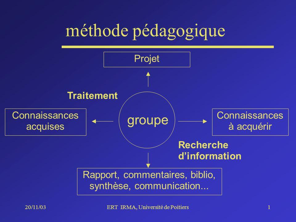 20/11/03ERT IRMA, Université de Poitiers1 méthode pédagogique Projet groupe Rapport, commentaires, biblio, synthèse, communication...