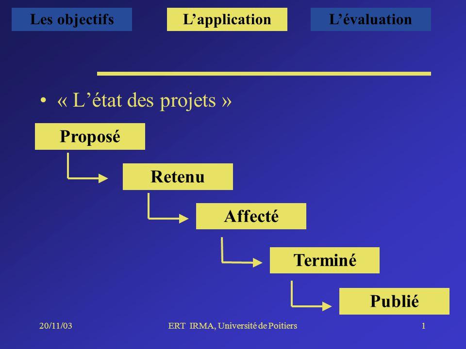 20/11/03ERT IRMA, Université de Poitiers1 « Létat des projets » Les objectifsLapplicationLévaluation Proposé Retenu Affecté Terminé Publié