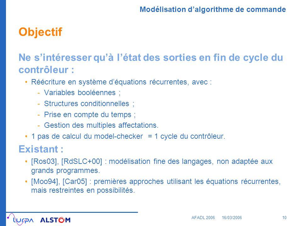 Modélisation dalgorithme de commande AFADL 200616/03/200610 Objectif Ne sintéresser quà létat des sorties en fin de cycle du contrôleur : Réécriture e
