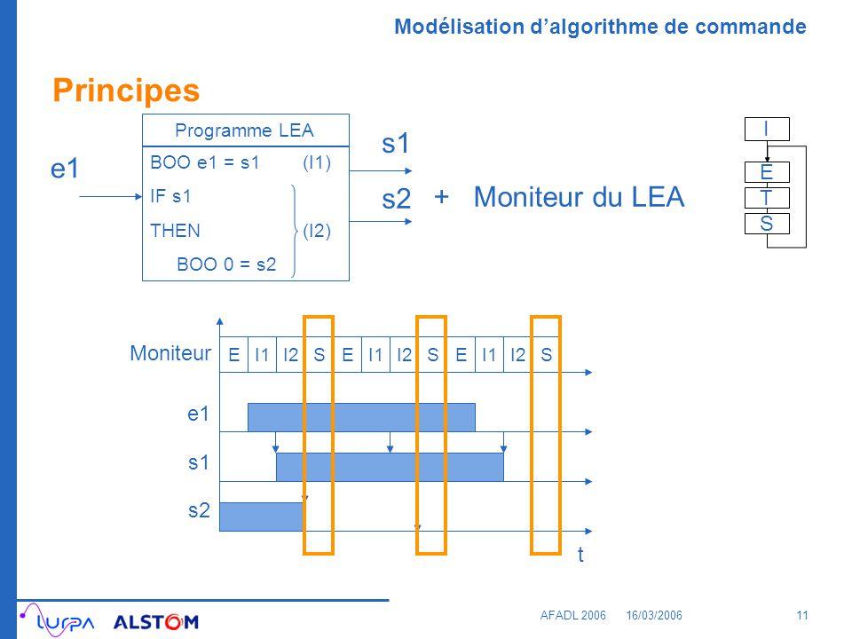 Modélisation dalgorithme de commande AFADL 200616/03/200611 Principes e1 s1 s2 Moniteur + Moniteur du LEA E T S I EI1I2SEI1I2SEI1I2S t BOO e1 = s1 (I1