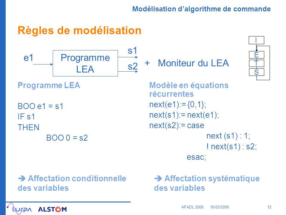 Modélisation dalgorithme de commande AFADL 200616/03/200612 Règles de modélisation Programme LEA BOO e1 = s1 IF s1 THEN BOO 0 = s2 Modèle en équations