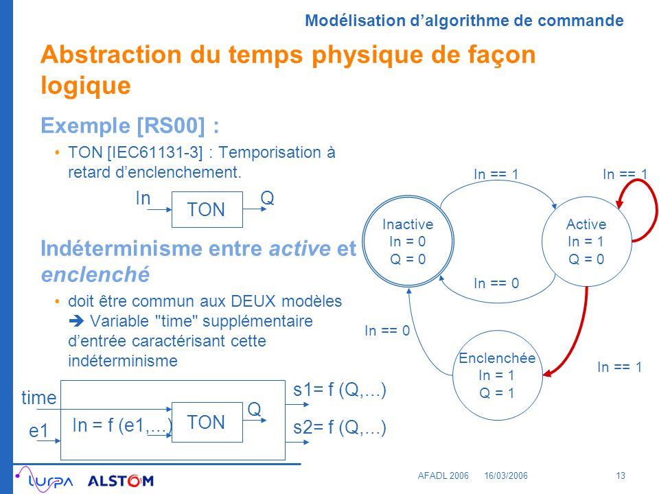 Modélisation dalgorithme de commande AFADL 200616/03/200613 Abstraction du temps physique de façon logique Exemple [RS00] : TON [IEC61131-3] : Tempori