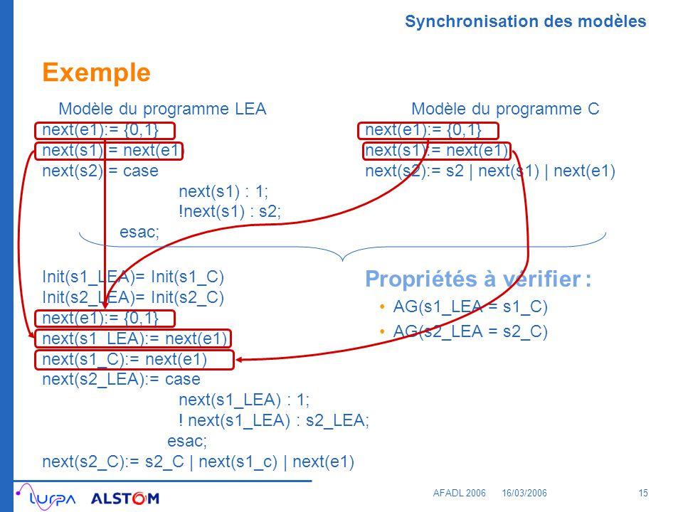 Synchronisation des modèles AFADL 200616/03/200615 Exemple Modèle du programme LEA next(e1):= {0,1} next(s1):= next(e1) next(s2):= case next(s1) : 1;
