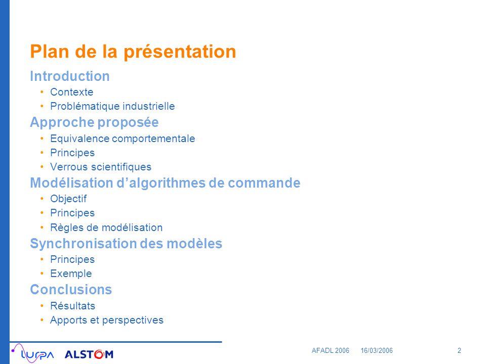 AFADL 200616/03/20062 Plan de la présentation Introduction Contexte Problématique industrielle Approche proposée Equivalence comportementale Principes