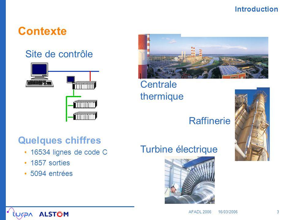 Introduction AFADL 200616/03/20063 Contexte Site de contrôle Turbine électrique Centrale thermique Raffinerie Quelques chiffres 16534 lignes de code C