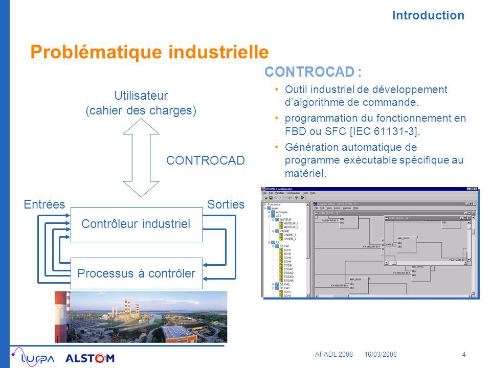 Introduction AFADL 200616/03/20065 Problématique industrielle (2) Objectif industriel : Certification SIL 3 (norme sécurité fonctionnelle IEC 61508) Objectif scientifique : Déterminer si, quelles que soient les évolutions des entrées, les algorithmes émettent les mêmes sorties.