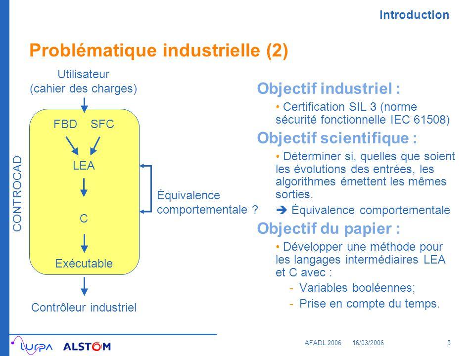 Approche proposée AFADL 200616/03/20066 Equivalence comportementale Approche existante [Riv04] : Certification de la compilation pour le contrôle - commande aéronautique, par translation dinvariant.