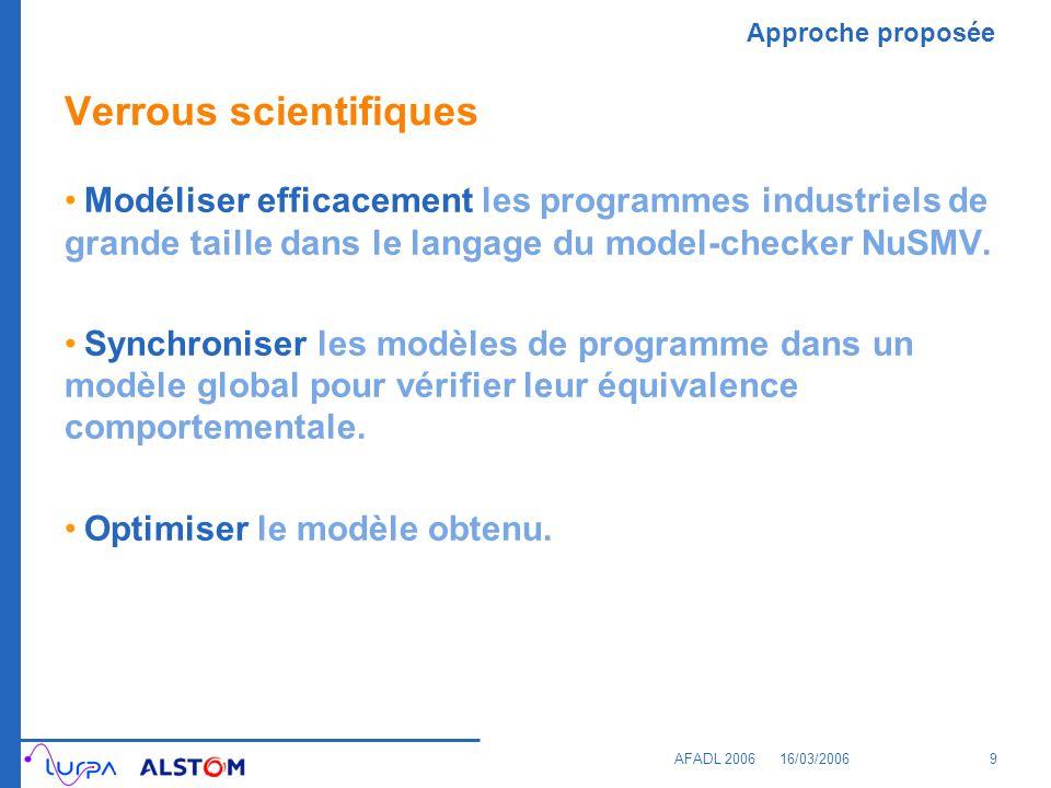 Approche proposée AFADL 200616/03/20069 Verrous scientifiques Modéliser efficacement les programmes industriels de grande taille dans le langage du mo