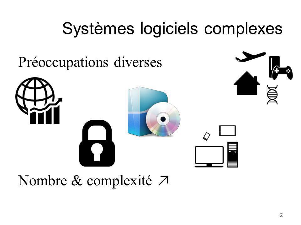 Systèmes logiciels complexes Préoccupations diverses Nombre & complexité 2 Système logiciel