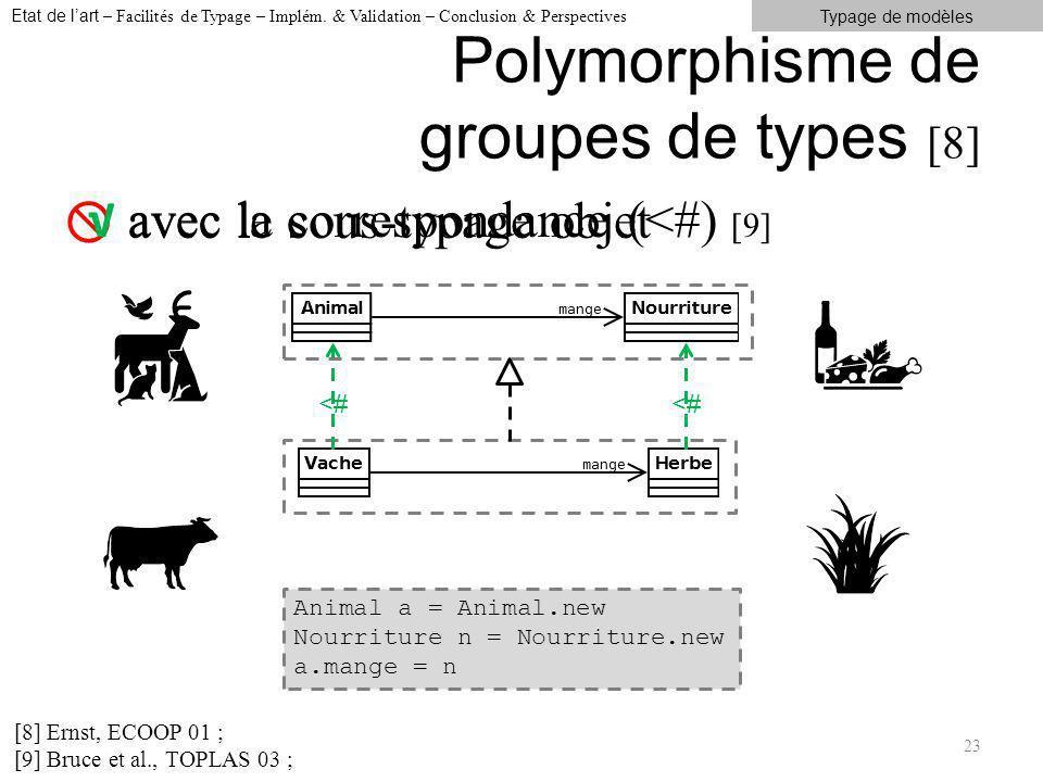 23 Polymorphisme de groupes de types [8] avec le sous-typage objet Animal a = Animal.new Nourriture n = Nourriture.new a.mange = n avec la correspondance (<#) [9] [8] Ernst, ECOOP 01 ; [9] Bruce et al., TOPLAS 03 ; <# Etat de lart – Facilités de Typage – Implém.