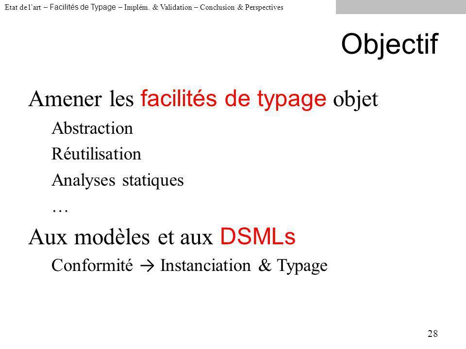 Objectif Amener les facilités de typage objet Abstraction Réutilisation Analyses statiques … Aux modèles et aux DSMLs Conformité Instanciation & Typage 28 Etat de lart – Facilités de Typage – Implém.