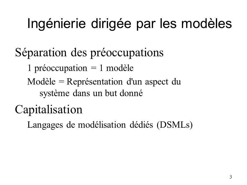 Ingénierie dirigée par les modèles Séparation des préoccupations 1 préoccupation = 1 modèle Modèle = Représentation d un aspect du système dans un but donné Capitalisation Langages de modélisation dédiés (DSMLs) 3