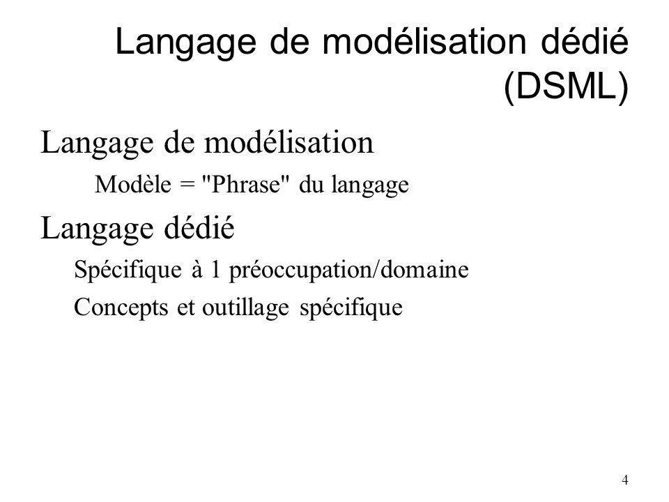 Coûts de définition et doutillage des DSMLs Besoin doutils Public restreint Définition et outillage à partir de 0 Besoin doutils et de méthodes pour les coûts 5