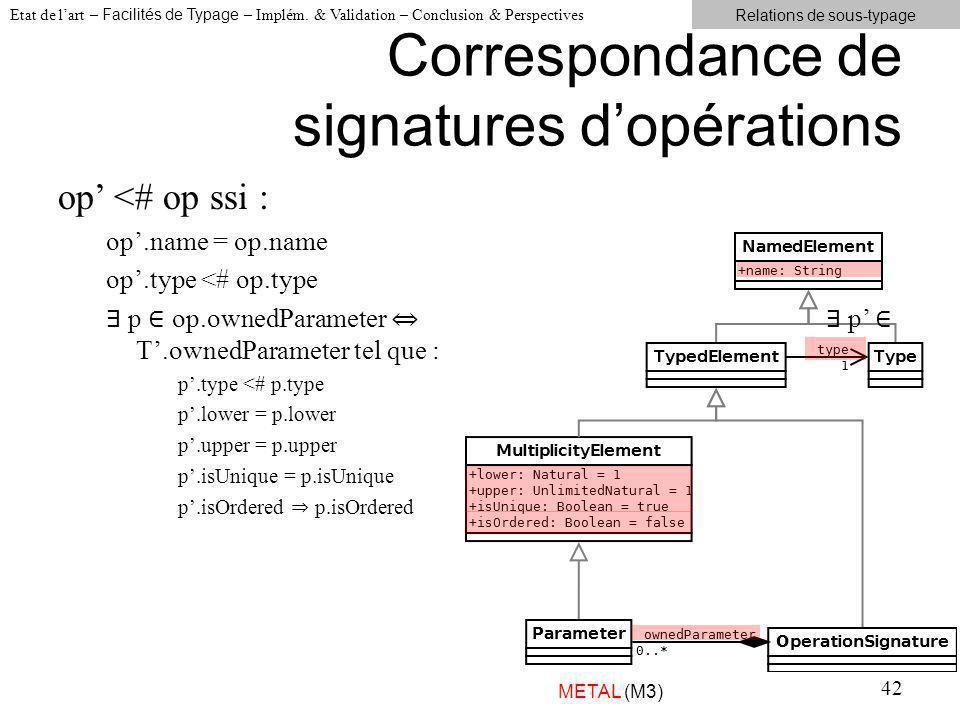 Correspondance de signatures dopérations 42 op <# op ssi : op.name = op.name op.type <# op.type p op.ownedParameter p T.ownedParameter tel que : p.type <# p.type p.lower = p.lower p.upper = p.upper p.isUnique = p.isUnique p.isOrdered Etat de lart – Facilités de Typage – Implém.