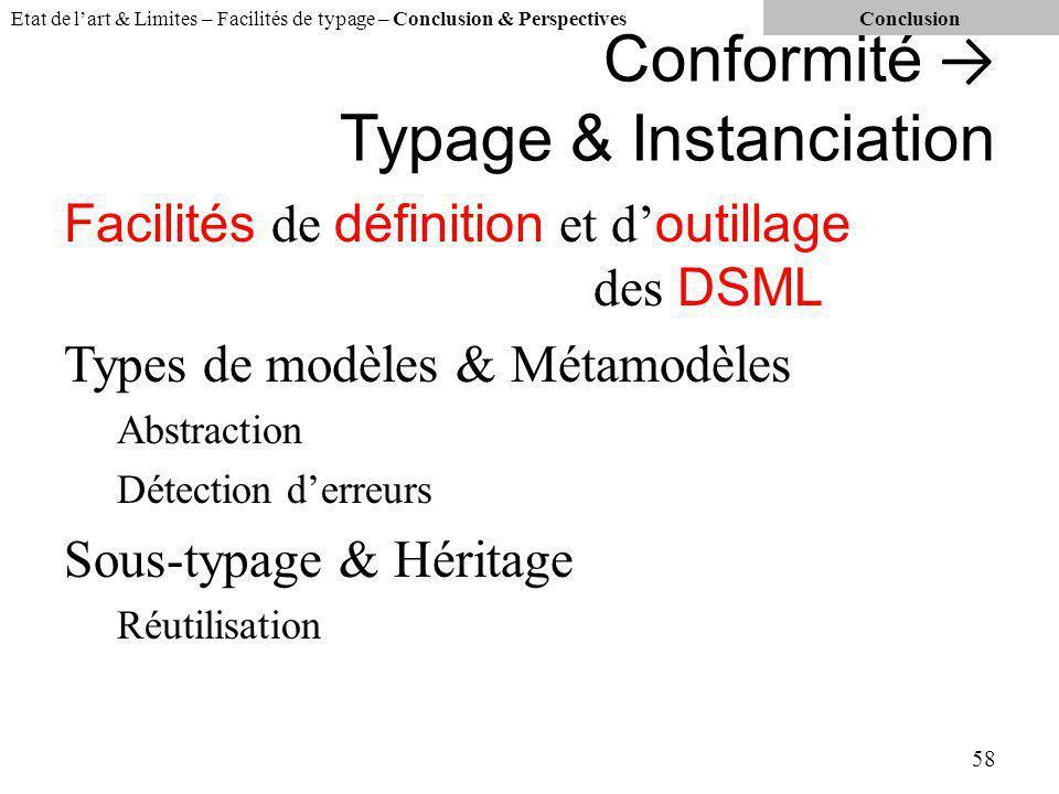 Conformité Typage & Instanciation Facilités de définition et doutillage des DSML Types de modèles & Métamodèles Abstraction Détection derreurs Sous-typage & Héritage Réutilisation 58 Etat de lart & Limites – Facilités de typage – Conclusion & PerspectivesConclusion