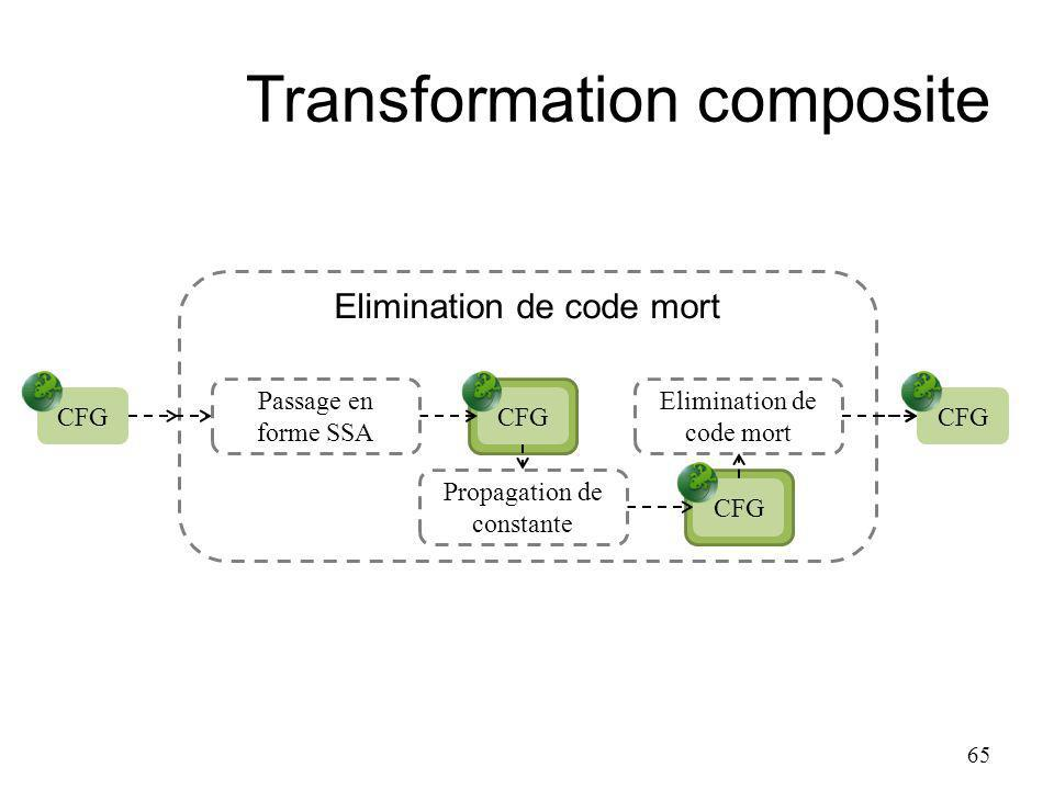 Transformation composite 65 Elimination de code mort CFG Passage en forme SSA Propagation de constante Elimination de code mort CFG