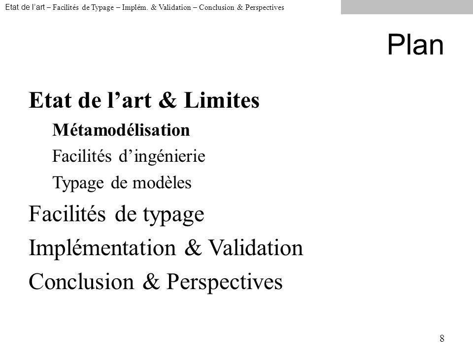 Interface et implémentation Interface Champs, signatures dopérations Types objets & Types de modèles Implémentation Constructeurs, opérations Classes & Métamodèles 29 Etat de lart – Facilités de Typage – Implém.