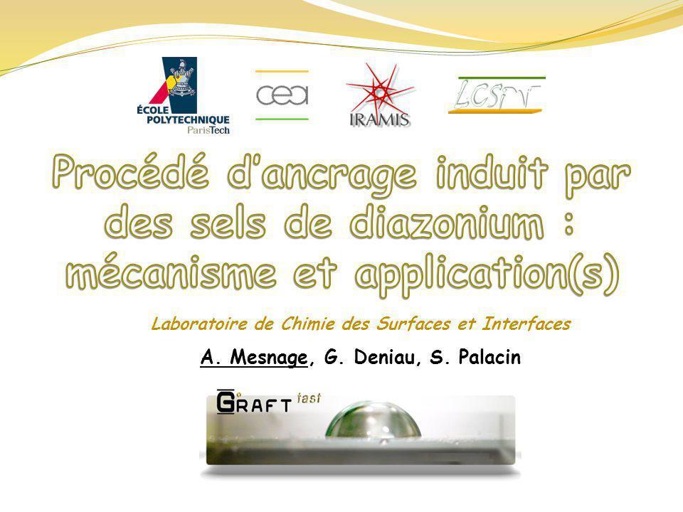 Introduction Electrogreffa ge cathodique Surface Electroinitiated Emulsion Polymerization Electrogreffage de sels daryldiazonium 9 Activation redox =