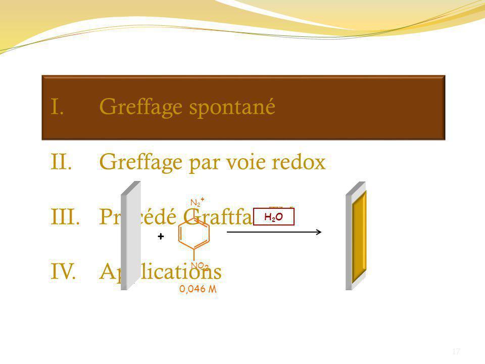 17 0,046 M I.Greffage spontané II.Greffage par voie redox III.Procédé Graftfast TM IV.Applications N2+N2+ NO 2 + H2OH2O