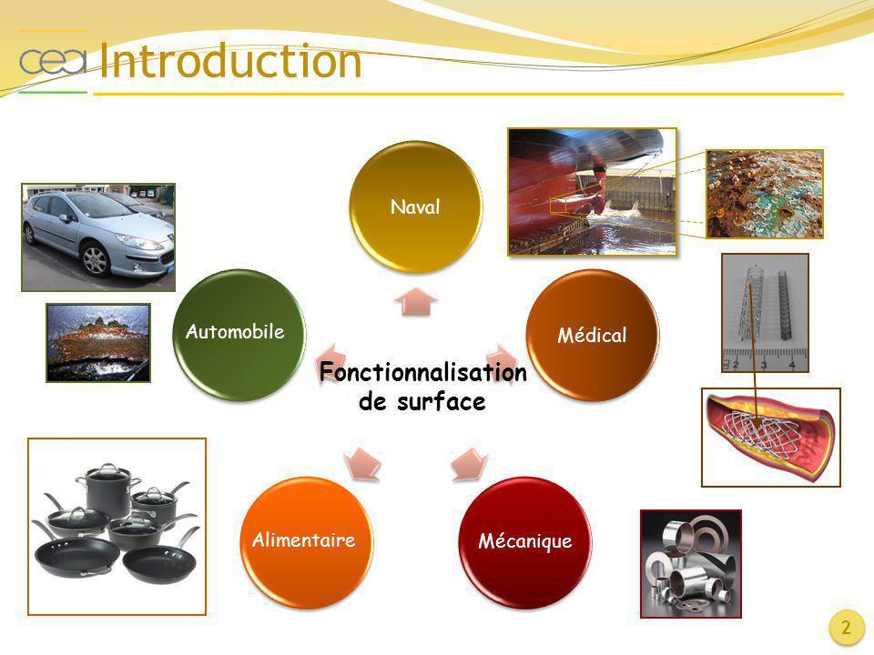 Introduction 3 Spin coating Physisorption Interactions faibles Fragilité des revêtements Evaporation Rotation Séchage Spray coating Embout Fluide atomisé Substrat