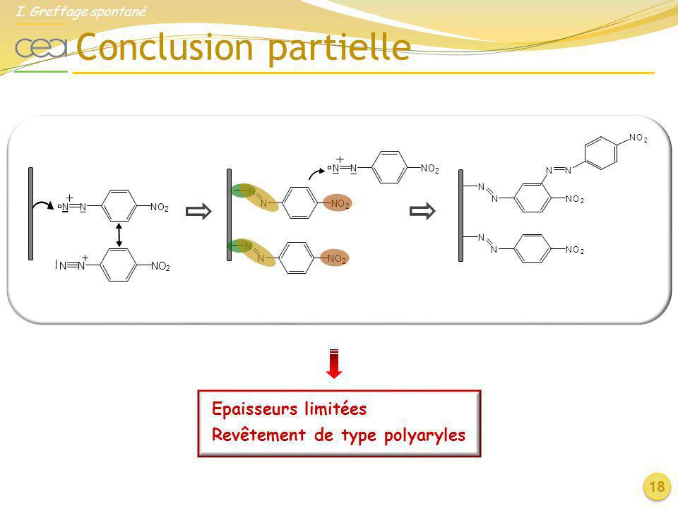Conclusion partielle 18 N NNO 2 NN NO 2 NNO 2 N NNO 2 N NNO 2 N N NNO 2 Epaisseurs limitées Revêtement de type polyaryles I. Greffage spontané N NNO 2