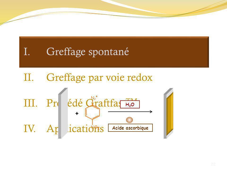 22 I.Greffage spontané II.Greffage par voie redox III.Procédé Graftfast TM IV.Applications N2+N2+ NO2NO2 + H2OH2O Acide ascorbique