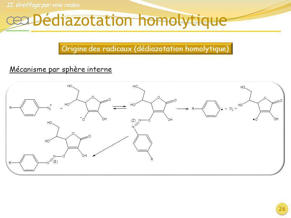 Dédiazotation homolytique 26 Origine des radicaux (dédiazotation homolytique) Mécanisme par sphère interne RN 2 + O O HO HO O OH O O HO HO O OH N NR (