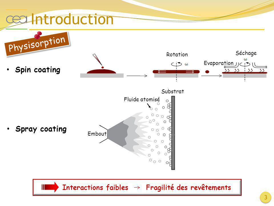 44 I.Greffage spontané II.Greffage par voie redox III.Procédé Graftfast TM IV.Applications
