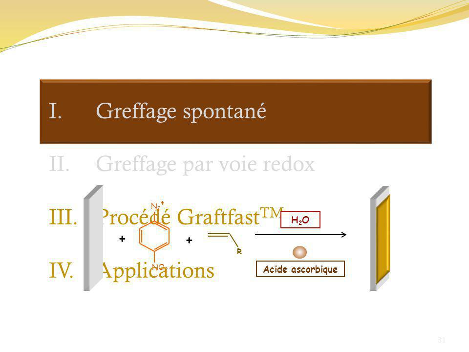 31 I.Greffage spontané II.Greffage par voie redox III.Procédé Graftfast TM IV.Applications N2+N2+ NO 2 + + R H2OH2O Acide ascorbique
