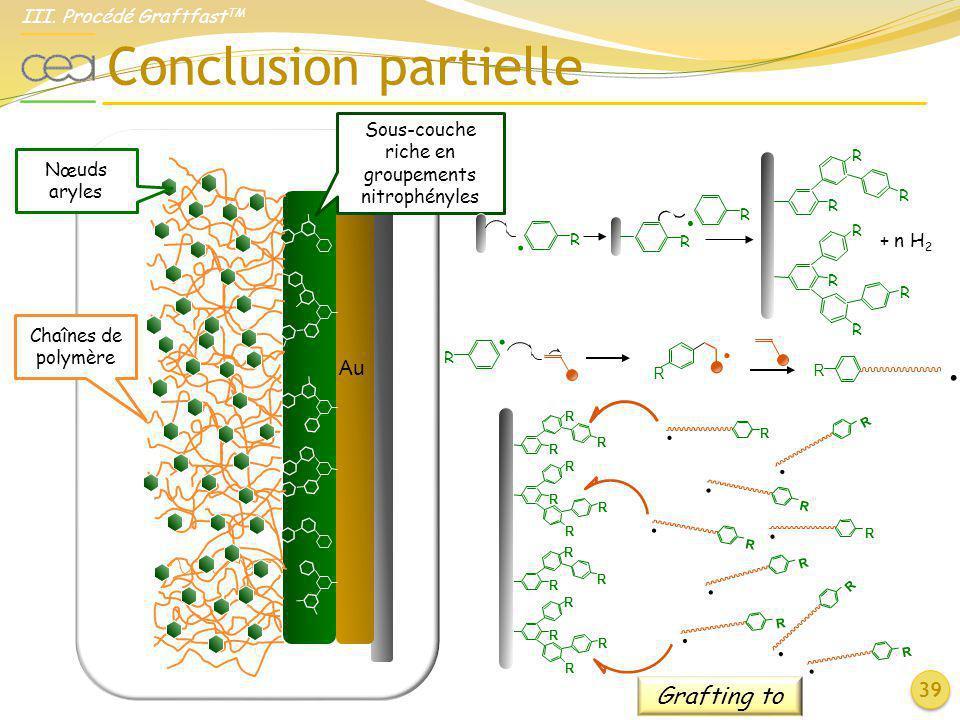 Conclusion partielle 39 Au Sous-couche riche en groupements nitrophényles Nœuds aryles Chaînes de polymère R R R R R R R R R. R. + n H 2 R. R. R. R. R