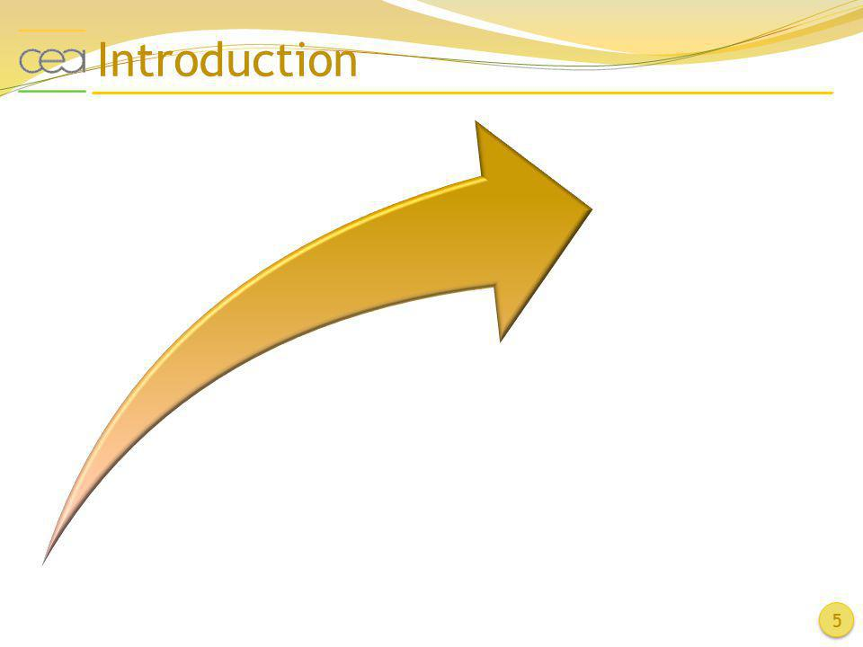Introduction Electrogreffage cathodique Surface Electroinitiat ed Emulsion Polymerizati 5