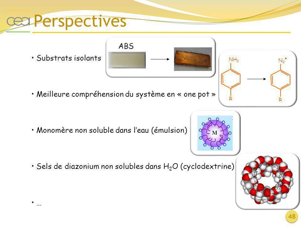 Perspectives 48 Substrats isolants Meilleure compréhension du système en « one pot » Monomère non soluble dans leau (émulsion) Sels de diazonium non s